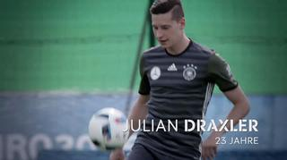 Player Profile: Julian Draxler
