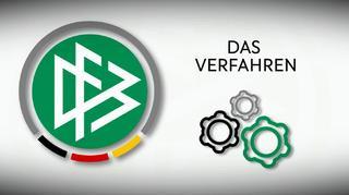 DFB-Sportgericht: Das Verfahren