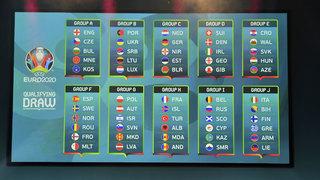 Die Auslosung der Qualifikation zur EM 2020