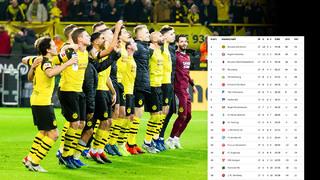 Highlights der Saison 2018/19 – die Erste (Hinrunde)