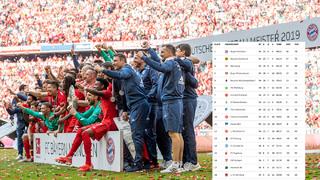 Highlights der Saison 2018/19 – die Zweite (Rückrunde)