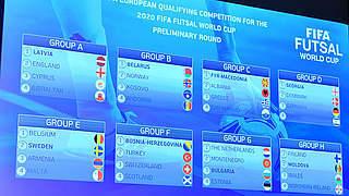 Gegner, Termine, Modus: Wichtige Infos zur WM-Qualifikation