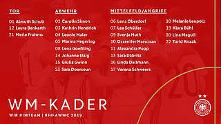 Voss-Tecklenburg beruft WM-Kader