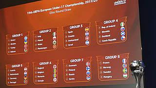 EM-Qualifikation: U 17 gegen Österreich, Niederlande und Portugal