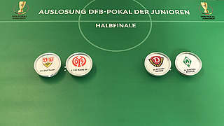 DFB-Pokal der Junioren: Halbfinalspiele zeitgenau angesetzt