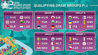 eEURO 2020: Gruppengegner stehen fest