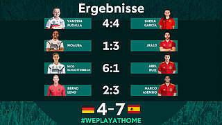 DFB-Team verliert eFriendly gegen Spanien