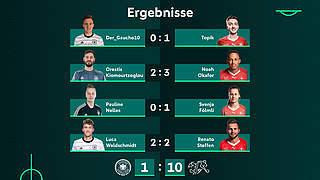 Niederlage im eFriendly gegen die Schweiz