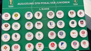 Rheinderby Bayer gegen Köln in Runde eins