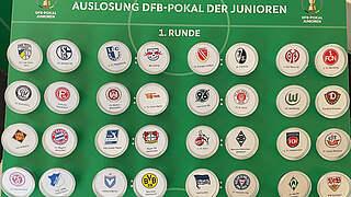 DFB-Pokal der Junioren: Rheinisches Derby in Runde eins