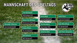 Acht Debütanten im Team des 9. Spieltags